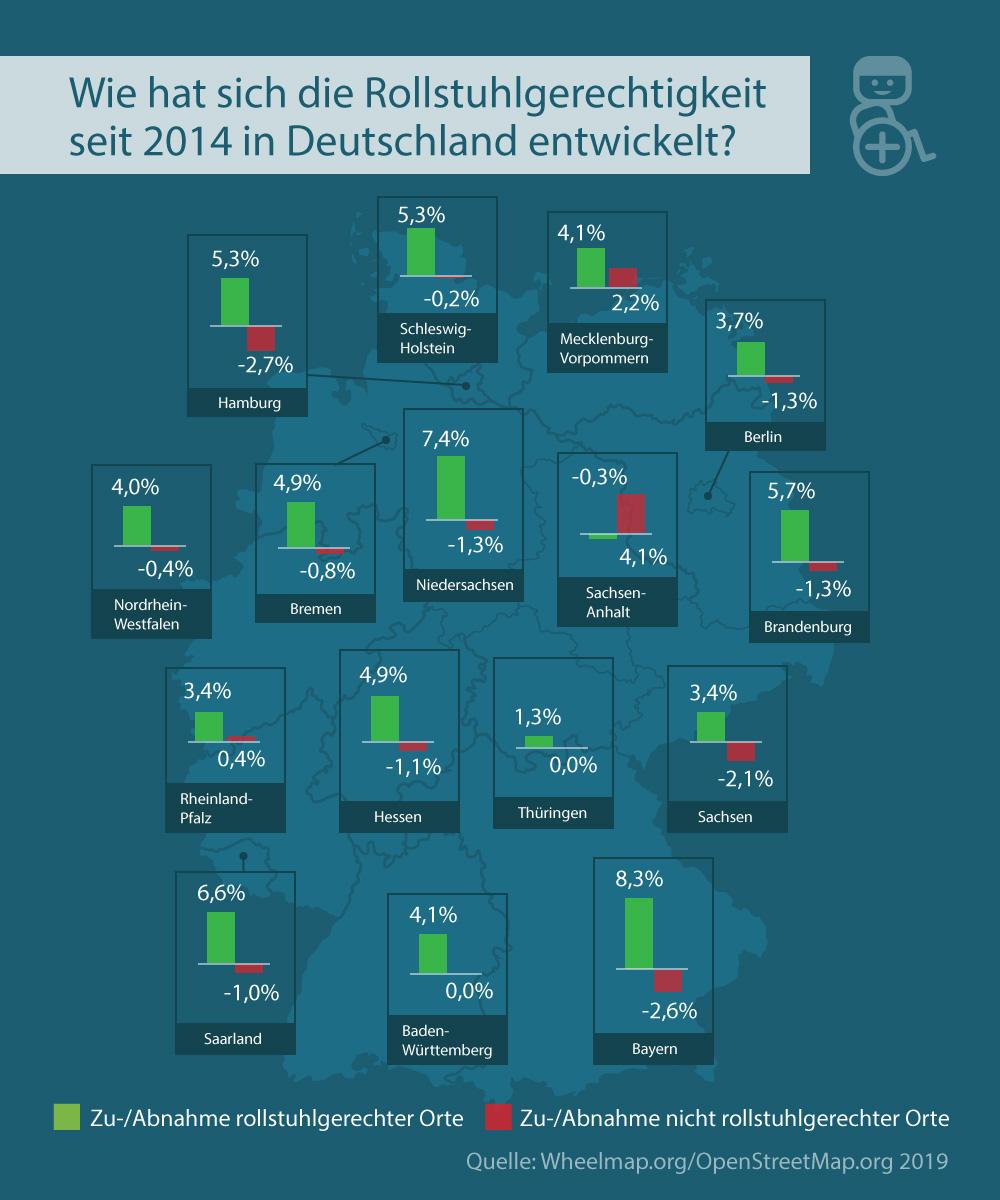 Auf einer Karte sieht man die Entwicklung der rollstuhlgerechten Orte von 2014 bis 2019: Wie viele sind dazu gekommen?
