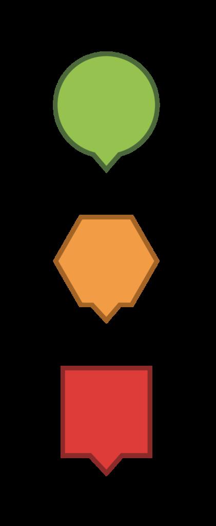 Die Ampel Symbole der Wheelmap vertikal aufgereit. Grüner Kreis, Gelbes Sechseck, Rotes Viereck